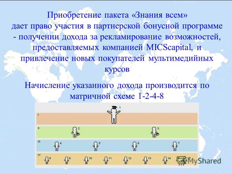 Участники сети MICScapital приобретают пакет «Знания всем» исключительно по желанию Стоимость пакета «Знания всем» составляет: 255 гривен, или ~25 евро, или ~32 доллара, или ~1000 рублей (в зависимости от курса гривны)