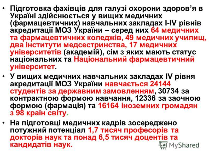 Підготовка фахівців для галузі охорони здоровя в Україні здійснюється у вищих медичних (фармацевтичних) навчальних закладах I-IV рівнів акредитації МОЗ України – серед них 64 медичних та фармацевтичних коледжів, 49 медичних училищ, два інститути медс