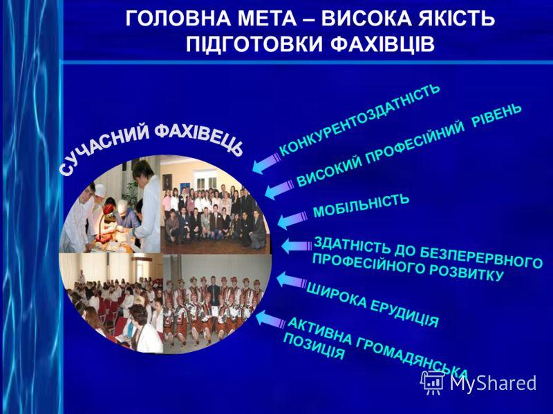 КОНКУРЕНТОЗДАТНІСТЬ ВИСОКИЙ ПРОФЕСІЙНИЙ РІВЕНЬ МОБІЛЬНІСТЬ ЗДАТНІСТЬ ДО БЕЗПЕРЕРВНОГО ПРОФЕСІЙНОГО РОЗВИТКУ ШИРОКА ЕРУДИЦІЯ АКТИВНА ГРОМАДЯНСЬКА ПОЗИЦІЯ ГОЛОВНА МЕТА – ВИСОКА ЯКІСТЬ ПІДГОТОВКИ ФАХІВЦІВ