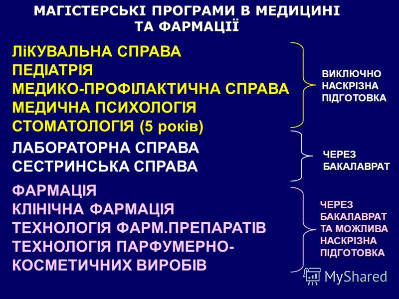 ЛіКУВАЛЬНА СПРАВА ПЕДІАТРІЯ МЕДИКО-ПРОФІЛАКТИЧНА СПРАВА МЕДИЧНА ПСИХОЛОГІЯ СТОМАТОЛОГІЯ (5 років) ЛАБОРАТОРНА СПРАВА СЕСТРИНСЬКА СПРАВА ФАРМАЦІЯ КЛІНІЧНА ФАРМАЦІЯ ТЕХНОЛОГІЯ ФАРМ.ПРЕПАРАТІВ ТЕХНОЛОГІЯ ПАРФУМЕРНО- КОСМЕТИЧНИХ ВИРОБІВ МАГІСТЕРСЬКІ ПРОГ