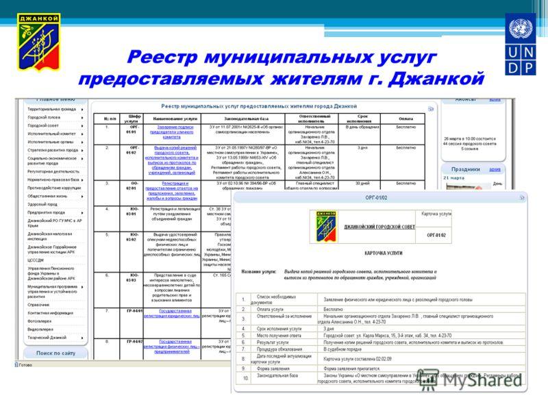 Реестр муниципальных услуг предоставляемых жителям г. Джанкой