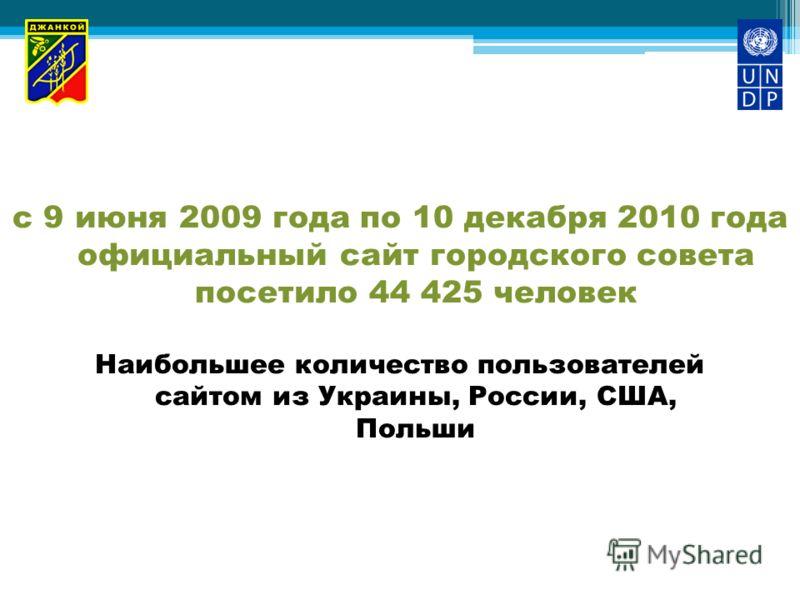 с 9 июня 2009 года по 10 декабря 2010 года официальный сайт городского совета посетило 44 425 человек Наибольшее количество пользователей сайтом из Украины, России, США, Польши