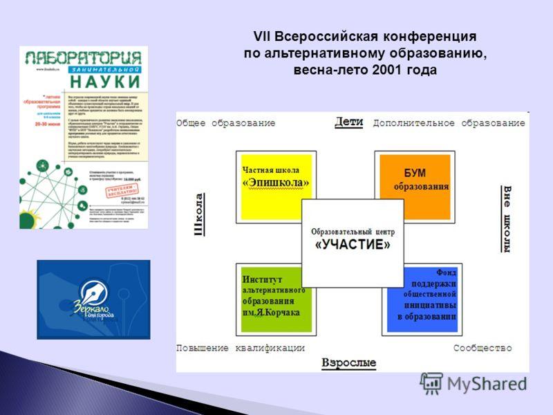 VII Всероссийская конференция по альтернативному образованию, весна-лето 2001 года