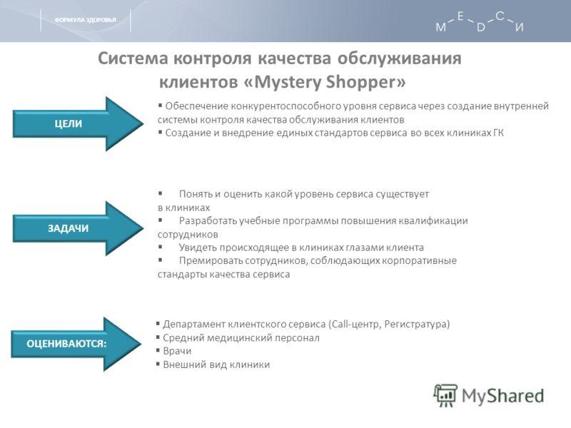 ФОРМУЛА ЗДОРОВЬЯ Система контроля качества обслуживания клиентов «Mystery Shopper» Обеспечение конкурентоспособного уровня сервиса через создание внутренней системы контроля качества обслуживания клиентов Создание и внедрение единых стандартов сервис