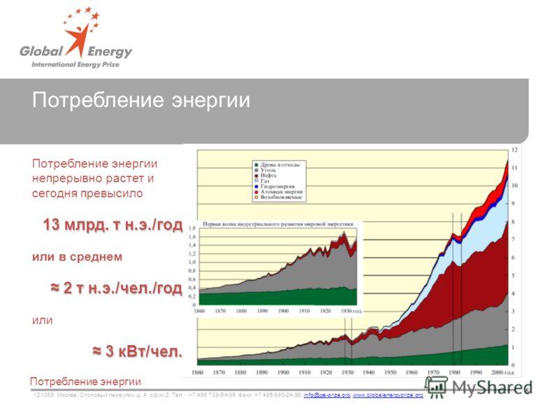 Потребление энергии Потребление энергии непрерывно растет и сегодня превысило 13 млрд. т н.э./год 13 млрд. т н.э./год или в среднем 2 т н.э./чел./год 2 т н.э./чел./год или 3 к Вт/чел. 3 к Вт/чел. 5 Потребление энергии 121069, Москва, Столовый переуло