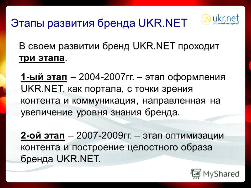В своем развитии бренд UKR.NET проходит три этапа. 1-ый этап – 2004-2007 гг. – этап оформления UKR.NET, как портала, с точки зрения контента и коммуникация, направленная на увеличение уровня знания бренда. 2-ой этап – 2007-2009 гг. – этап оптимизации