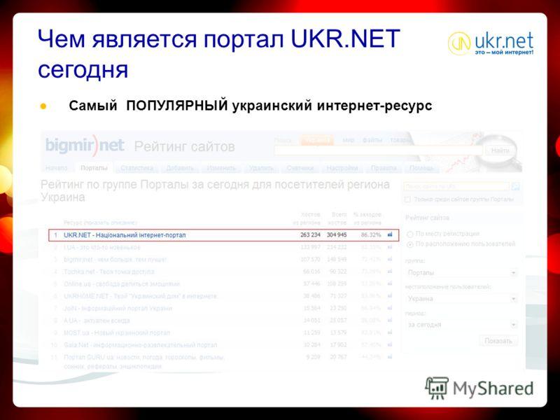 Самый ПОПУЛЯРНЫЙ украинский интернет-ресурс Чем является портал UKR.NET сегодня