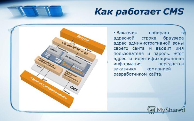 Как работает CMS Заказчик набирает в адресной строке браузера адрес административной зоны своего сайта и вводит имя пользователя и пароль. Этот адрес и идентификационнная информация передается заказчику компанией – разработчиком сайта.