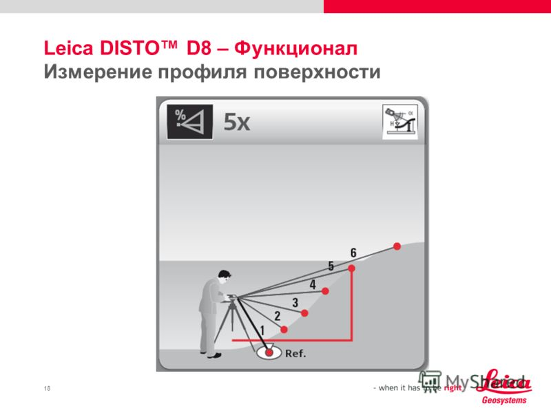 18 Leica DISTO D8 – Функционал Измерение профиля поверхности