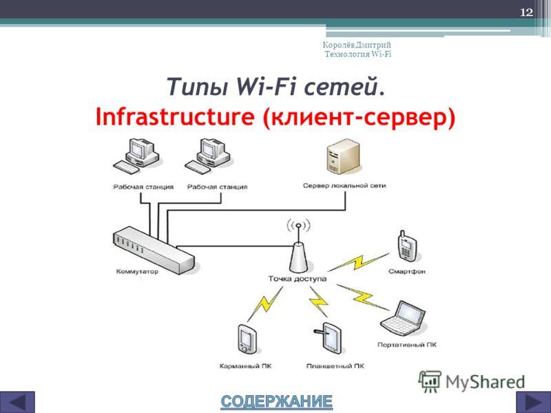 Типы Wi-Fi сетей. Infrastructure (клиент-сервер) Королёв Дмитрий Технология Wi-Fi 12