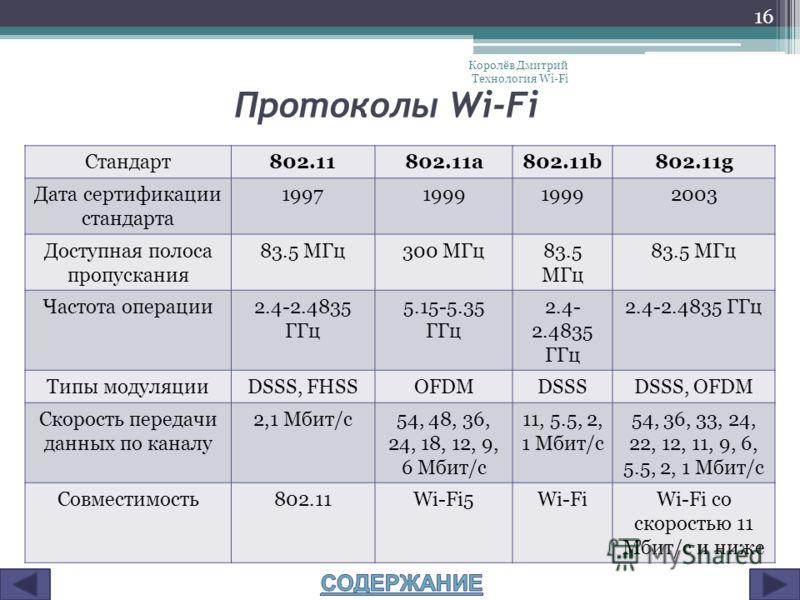 Протоколы Wi-Fi Стандарт 802.11802.11a802.11b802.11g Дата сертификации стандарта 19971999 2003 Доступная полоса пропускания 83.5 МГц 300 МГц 83.5 МГц Частота операции 2.4-2.4835 ГГц 5.15-5.35 ГГц 2.4- 2.4835 ГГц Типы модуляцииDSSS, FHSSOFDMDSSSDSSS,