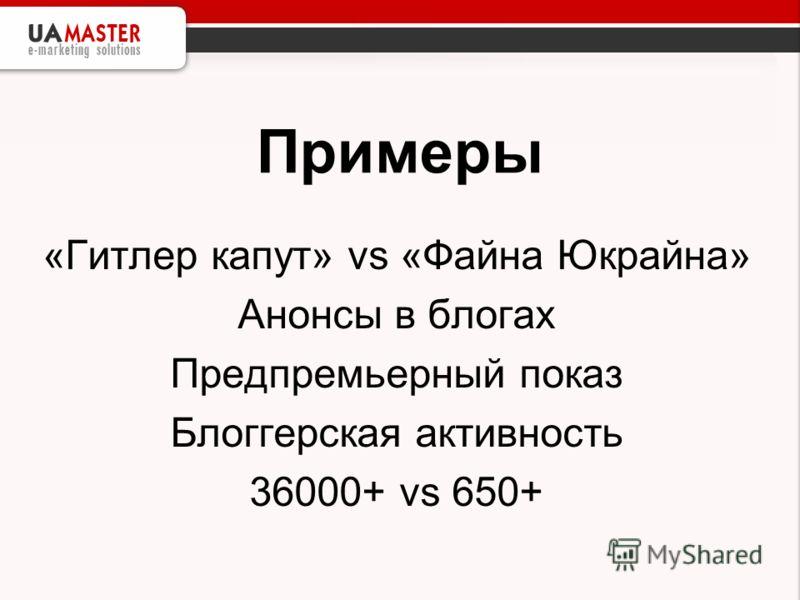 Примеры «Гитлер капут» vs «Файна Юкрайна» Анонсы в блогах Предпремьерный показ Блоггерская активность 36000+ vs 650+