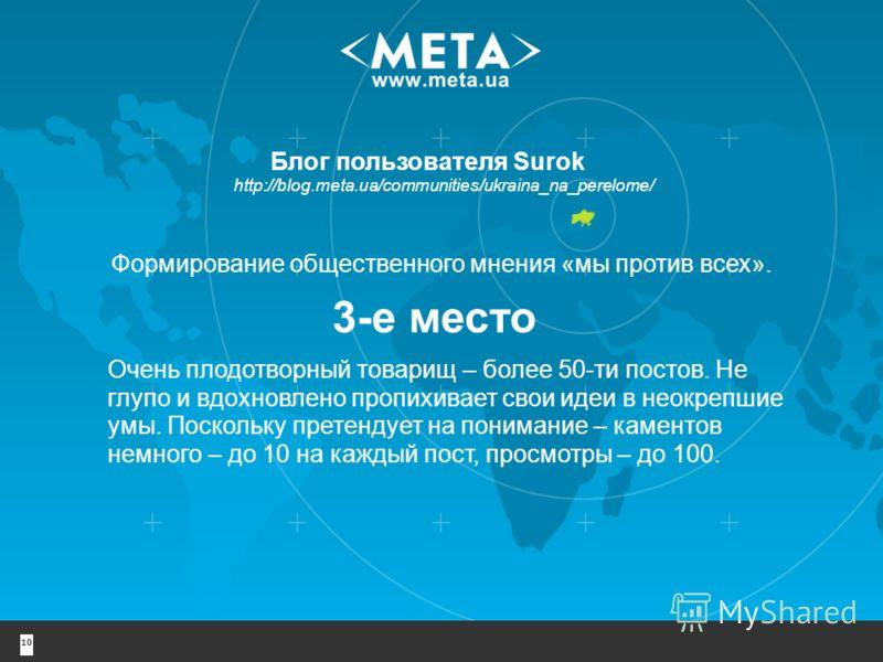 Блог пользователя Surok http://blog.meta.ua/communities/ukraina_na_perelome/ 10 3-е место Формирование общественного мнения «мы против всех». Очень плодотворный товарищ – более 50-ти постов. Не глупо и вдохновлено пропихивает свои идеи в неокрепшие у