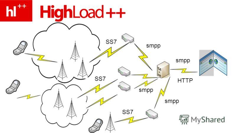 smpp HTTP SS7