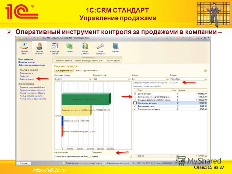 Слайд 15 из 27 http://v8.1c.ru 1С:CRM СТАНДАРТ Управление продажами Оперативный инструмент контроля за продажами в компании – «Воронка продаж»