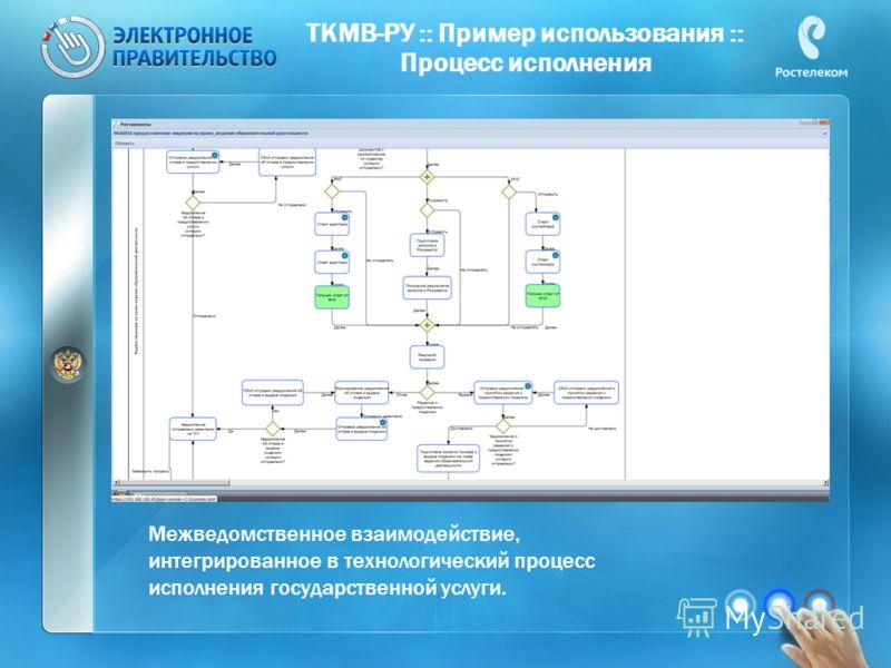 ТКМВ-РУ :: Пример использования :: Процесс исполнения Межведомственное взаимодействие, интегрированное в технологический процесс исполнения государственной услуги.