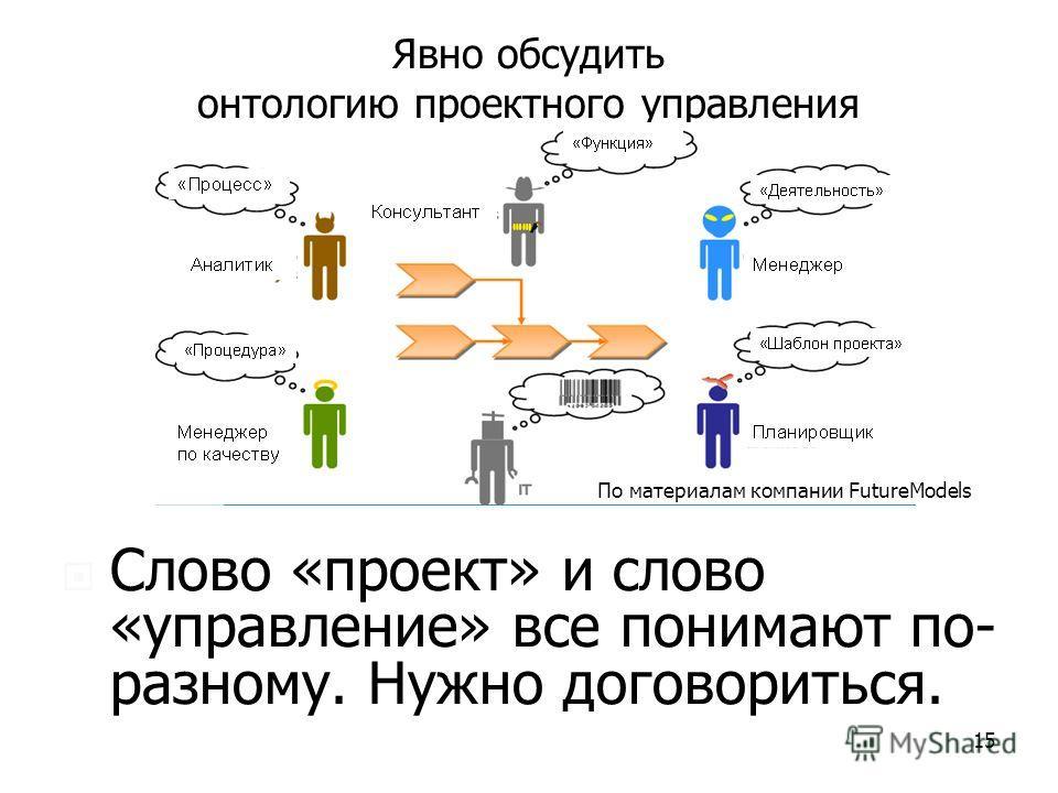 15 Явно обсудить онтологию проектного управления По материалам компании FutureModels Слово «проект» и слово «управление» все понимают по- разному. Нужно договориться.