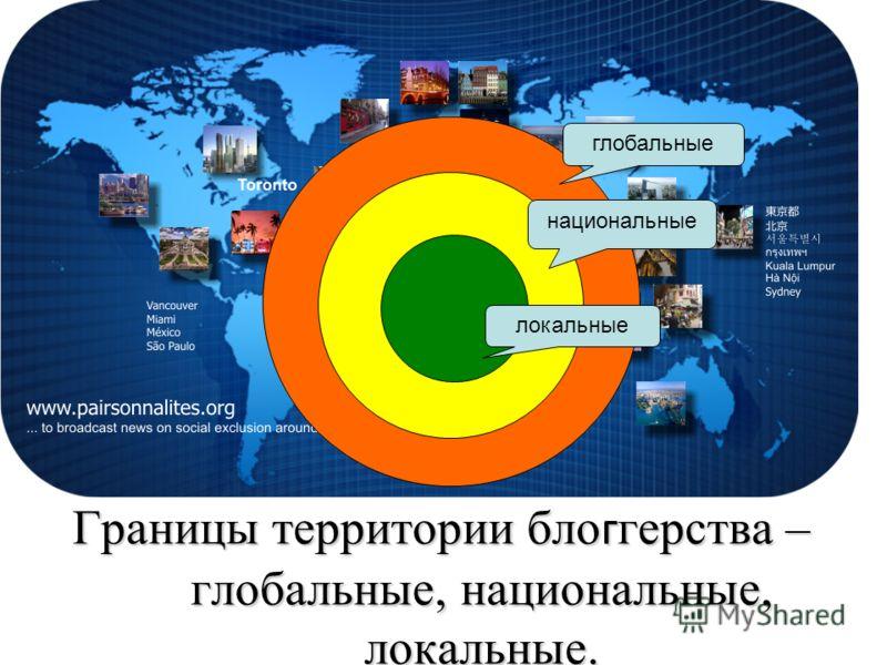 Границы территории бло г герства – глобальные, национальные, локальные. глобальные национальные локальные