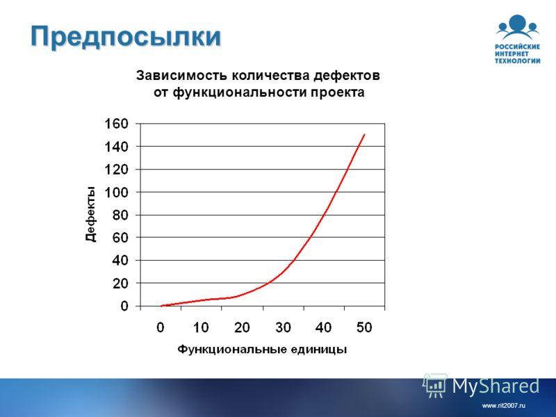 www.rit2007.ruПредпосылки Зависимость количества дефектов от функциональности проекта