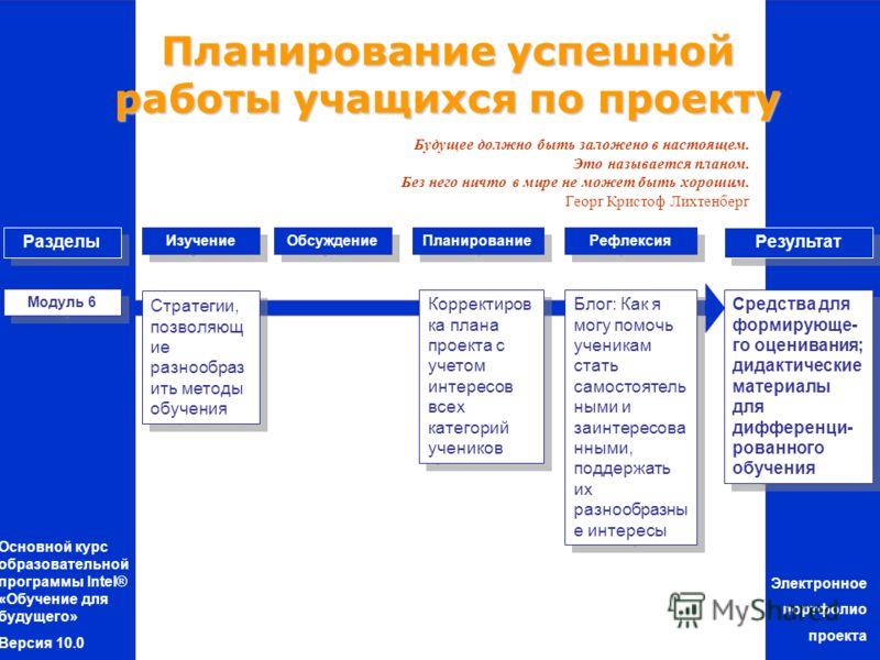 Основной курс образовательной программы Intel® «Обучение для будущего» Версия 10.0 Модуль 6 Стратегии, позволяющ ие разнообраз ить методы обучения Корректиров ка плана проекта с учетом интересов всех категорий учеников Блог: Как я могу помочь ученика