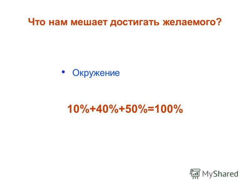 Окружение Что нам мешает достигать желаемого? 10%+40%+50%=100%