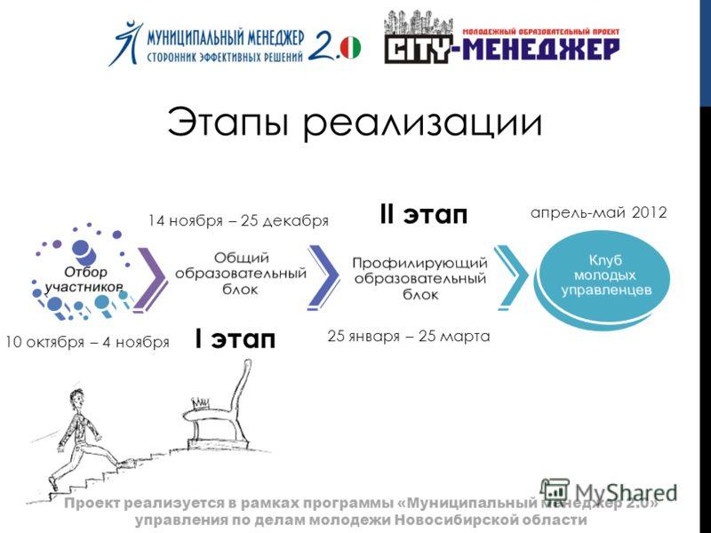 Этапы реализации Проект реализуется в рамках программы «Муниципальный менеджер 2.0» управления по делам молодежи Новосибирской области 10 октября – 4 ноября апрель-май 2012 14 ноября – 25 декабря 25 января – 25 марта I этап II этап