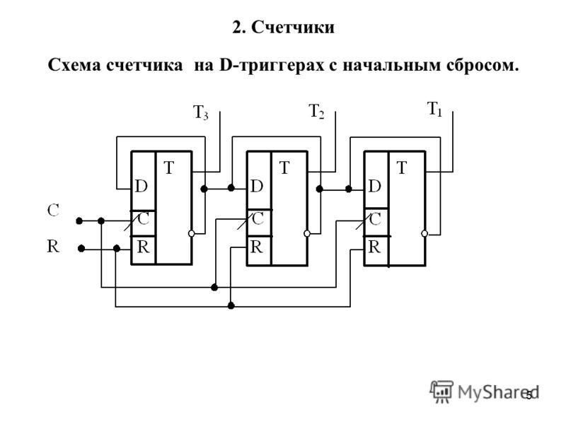 5 2. Счетчики Схема счетчика на D-триггерах с начальным сбросом.