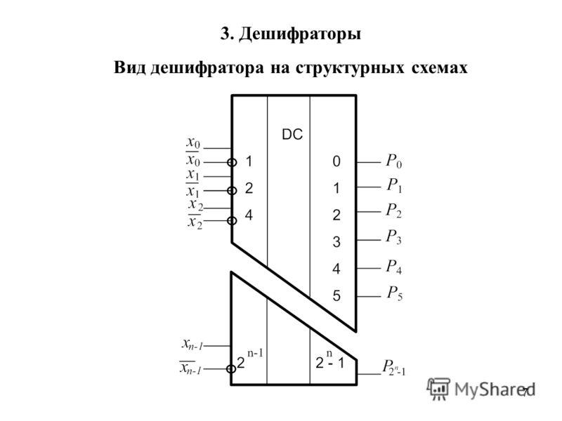 7 3. Дешифраторы Вид дешифратора на структурных схемах