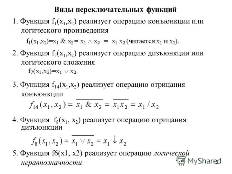 5 Виды переключательных функций 1. Функция f 1 (x 1,x 2 ) реализует операцию конъюнкции или логического произведения 2. Функция f 7 (x 1,x 2 ) реализует операцию дизъюнкции или логического сложения 3. Функция f 14 (x 1,x 2 ) реализует операцию отрица