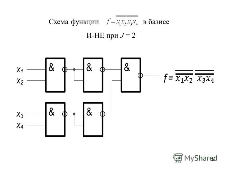 5 Схема функции в базисе И-НЕ