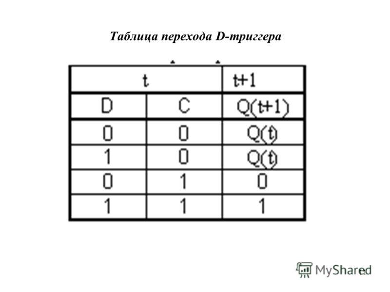 11 Таблица перехода D-триггера