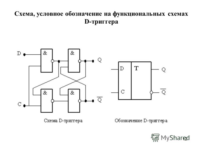12 Схема, условное обозначение на функциональных схемах D-триггера