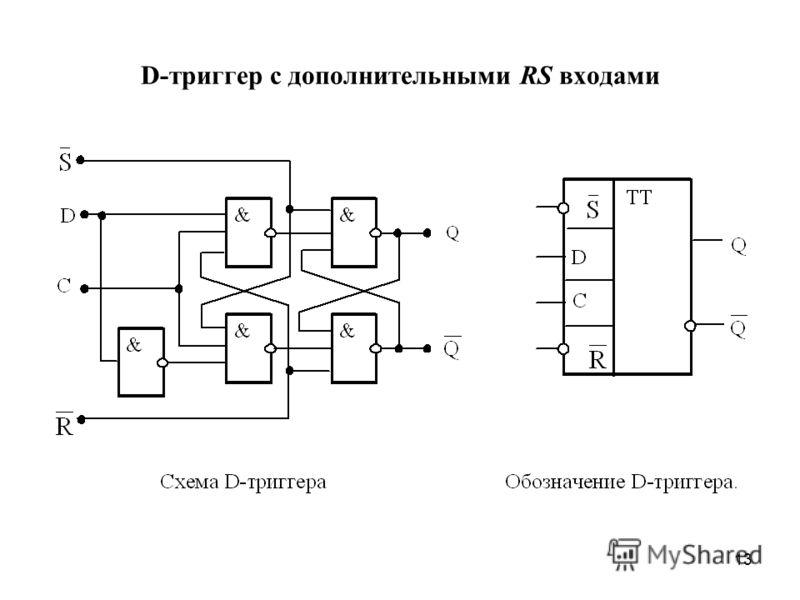 13 D-триггер с дополнительными RS входами