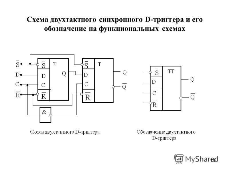 14 Схема двухтактного синхронного D-триггера и его обозначение на функциональных схемах
