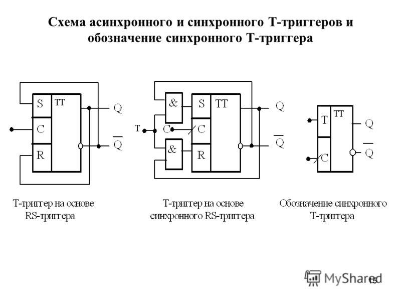 15 Схема асинхронного и синхронного Т-триггеров и обозначение синхронного Т-триггера