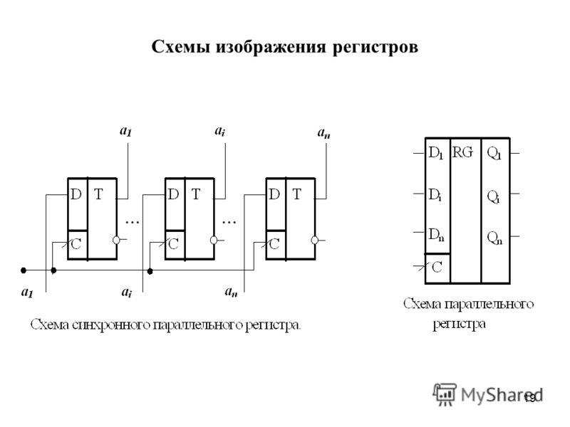 19 Схемы изображения регистров