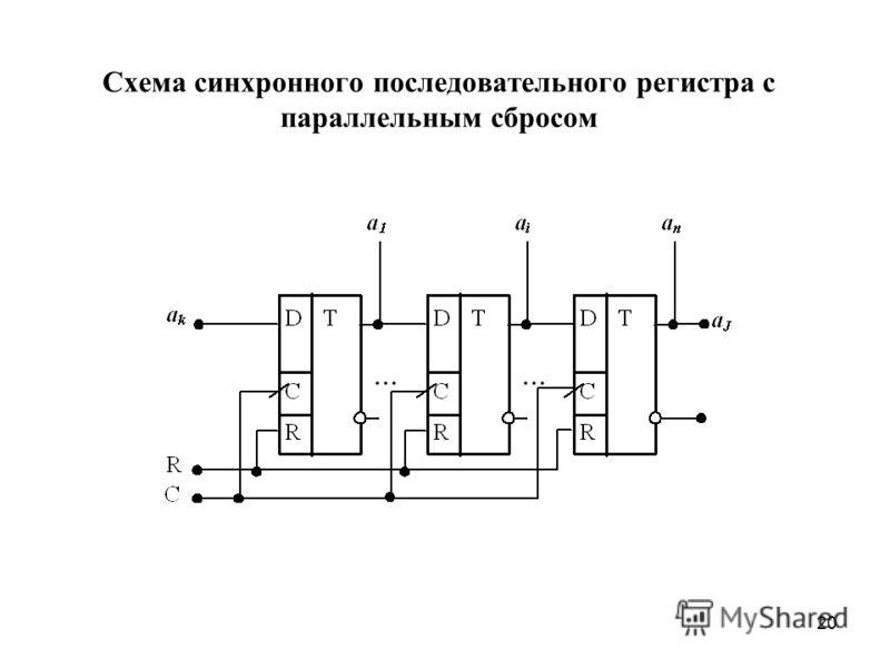 20 Схема синхронного последовательного регистра с параллельным сбросом