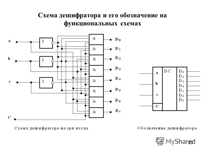 33 Схема дешифратора и его обозначение на функциональных схемах