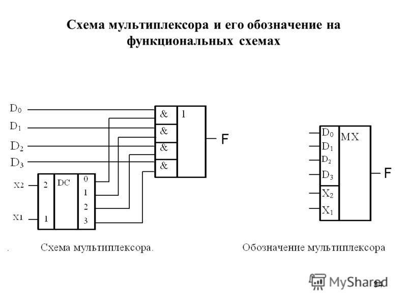 34 Схема мультиплексора и его обозначение на функциональных схемах