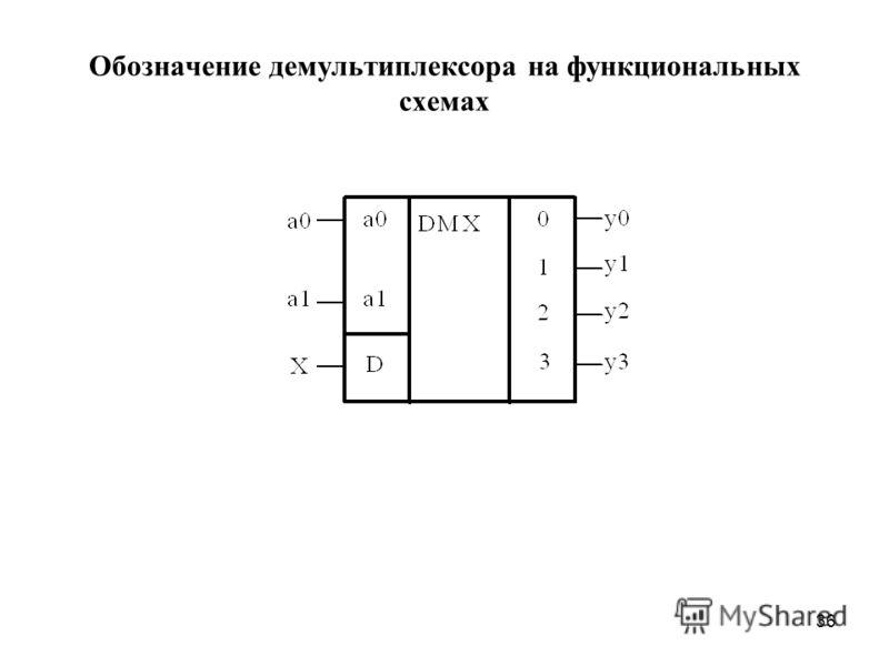 36 Обозначение демультиплексора на функциональных схемах