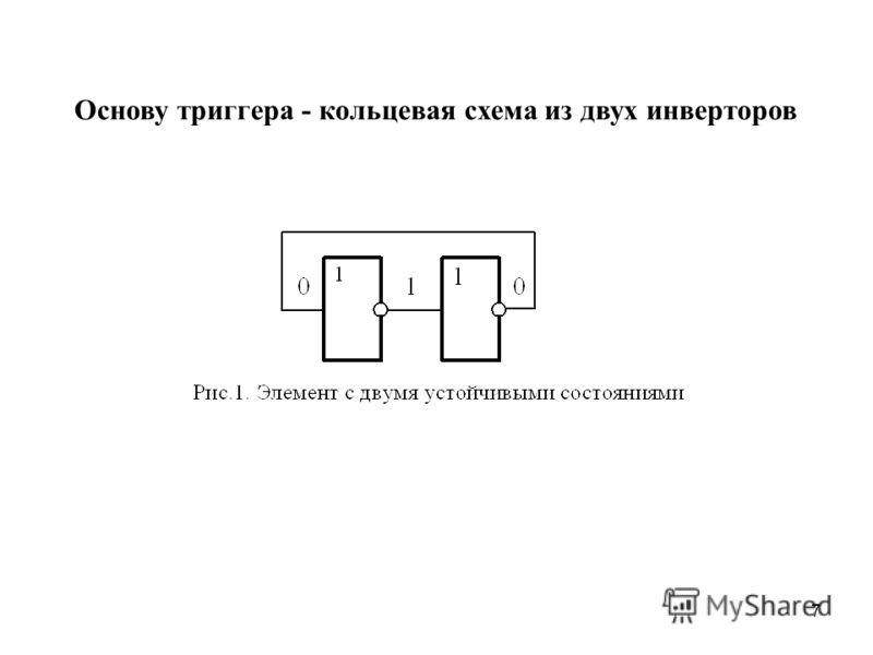 7 Основу триггера - кольцевая схема из двух инверторов