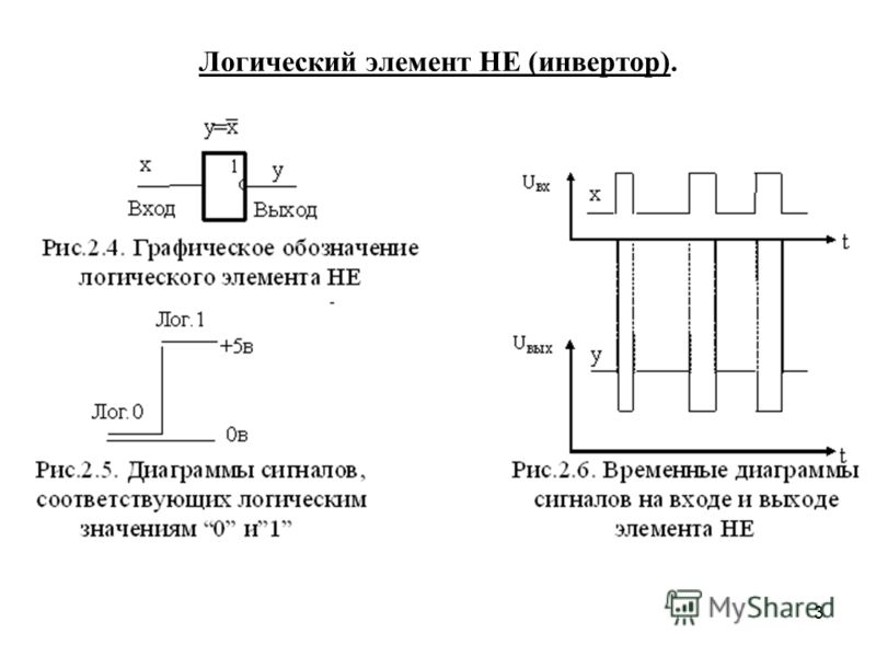 3 Логический элемент НЕ (инвертор).
