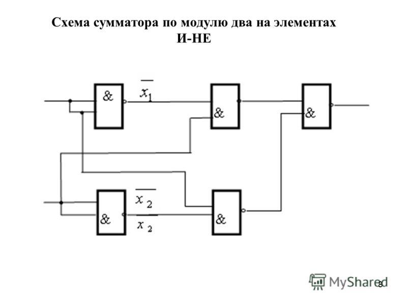 8 Схема сумматора по модулю два на элементах И-НЕ