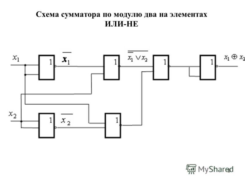 9 Схема сумматора по модулю два на элементах ИЛИ-НЕ