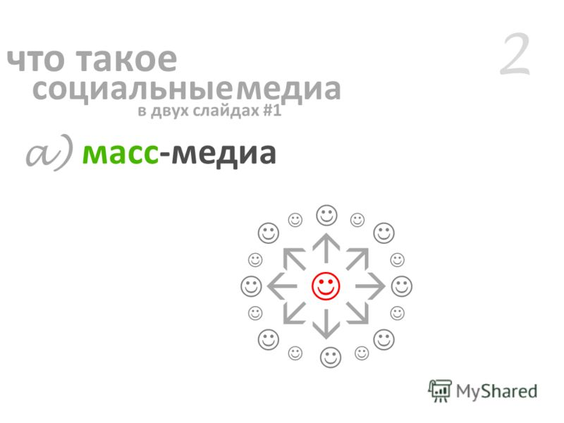 2 a) масс-медиа в двух слайдах #1 что такое социальные медиа