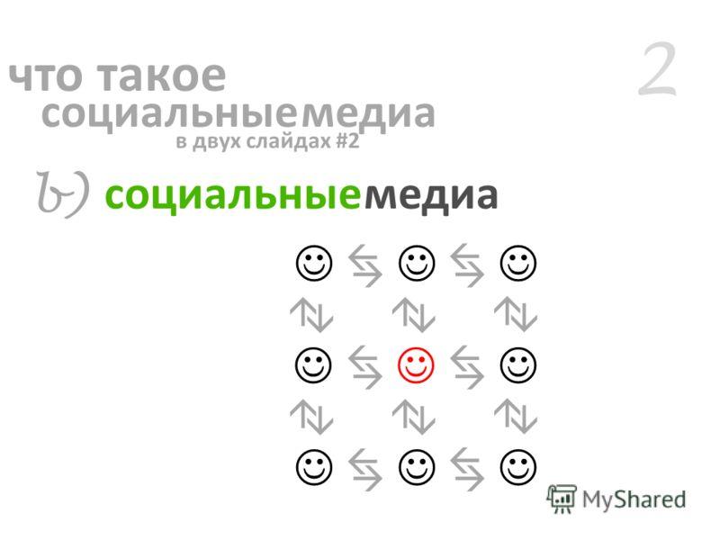 2 социальные медиа в двух слайдах #2 что такое социальные медиа b)