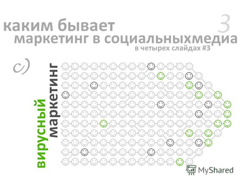 3 вирусный маркетинг в четырех слайдах #3 каким бывает маркетинг в социальных медиа c)