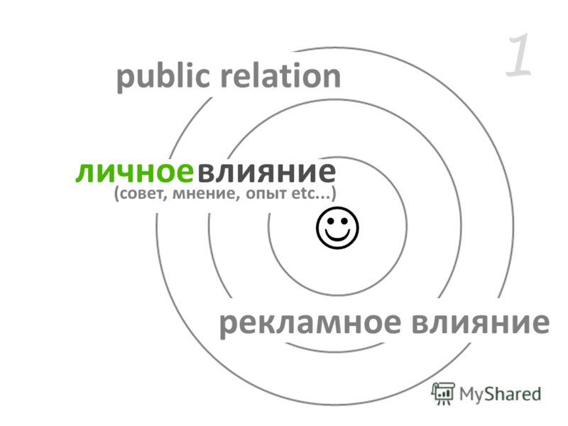 1 личное влияние (совет, мнение, опыт etc...) рекламное влияние public relation