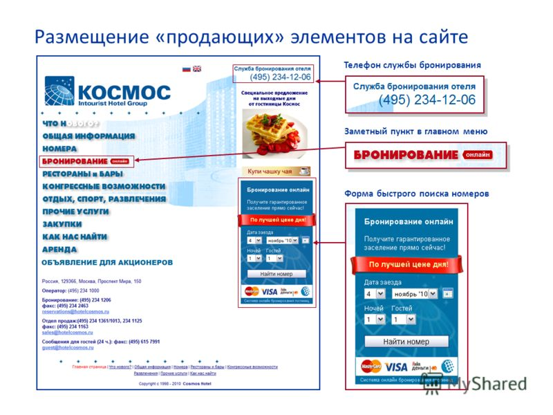 Размещение «продающих» элементов на сайте Телефон службы бронирования Заметный пункт в главном меню Форма быстрого поиска номеров