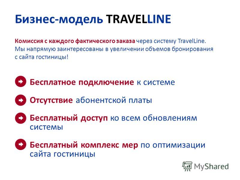 Бизнес-модель TRAVELLINE Комиссия с каждого фактического заказа через систему TravelLine. Мы напрямую заинтересованы в увеличении объемов бронирования с сайта гостиницы! Бесплатное подключение к системе Отсутствие абонентской платы Бесплатный доступ